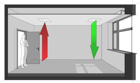 Diagram van een ruimte geventileerd door plafond ingebouwde ventilatie Stock Illustratie