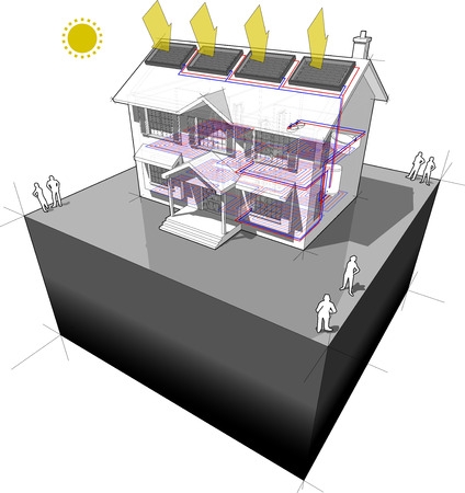 floor heating: diagram of a classic colonial house with floor heating and solar panels on the roof