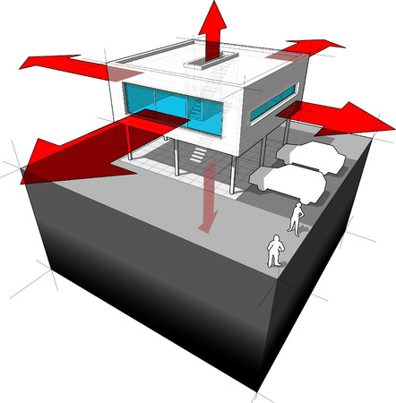 functionalism: Diagram of a modern house or villa  showing the ways where the heat is being lost through the construction through the walls or  door and windows or roof and  ground