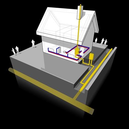 Diagramm eines Einfamilienhauses mit traditionellen Heizung: Erdgas-Kessel und Heizkörper