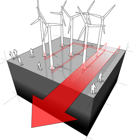 "windpower: diagram of a wind turbines farm with electro wires and ""electro"" arrow"