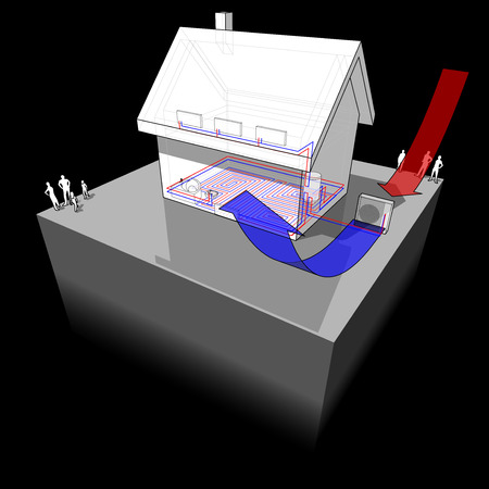 floor heating: diagram of a detached  house with floor heating on the ground floor and radiators on the first floor and air source heat pump as source of energy Illustration