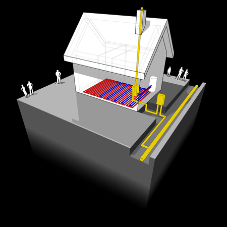 natural gas: diagram of a detached house with underfloor heating and natural gas boiler