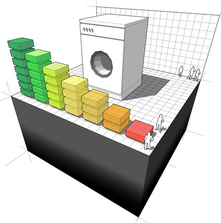 green issue: diagram of a washing machine with energy rating bar diagram Illustration