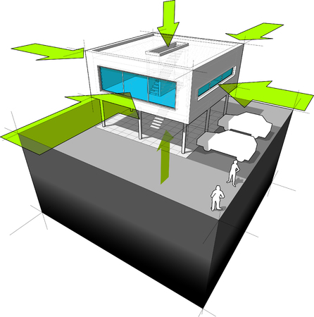 functionalism: Diagram of a modern housevilla showing the ways where the heatenergy is taken in through the construction (through the walls, doorwindows, roof, ground) Illustration
