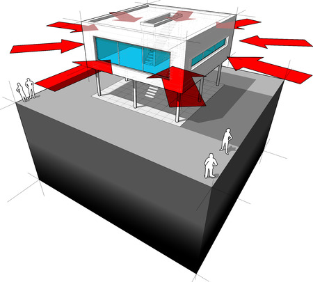 functionalism: Diagram of a modern housevilla with arrows in circle pointing to the center of the house