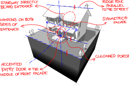 house diagram: 3d illustration of diagram of a classic colonial house with hand drawn notes about architectural features of this style
