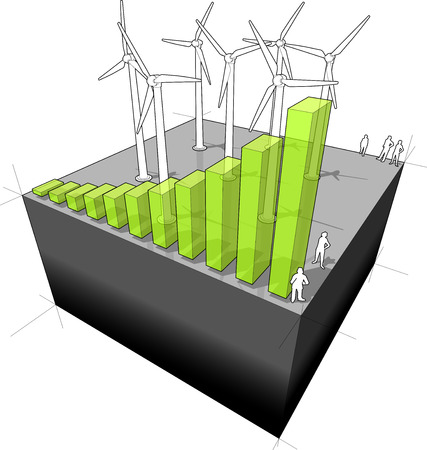 Diagram of a wind turbine farm with rising bar diagram meaning the rising importance or booming of the wind power industry