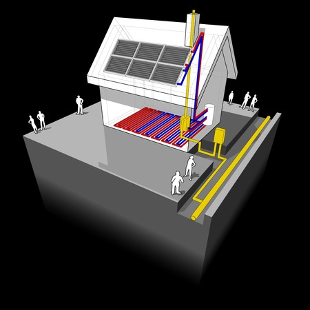 green issue: diagram of a detached house with underfloor heating and natural gas boiler and solar panels on the roof Illustration