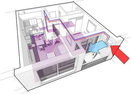 heat pump: Perspective cutaway diagram of a one bedroom apartment completely furnished with hot water underfloor heating and air source heat pump as source of heating energy