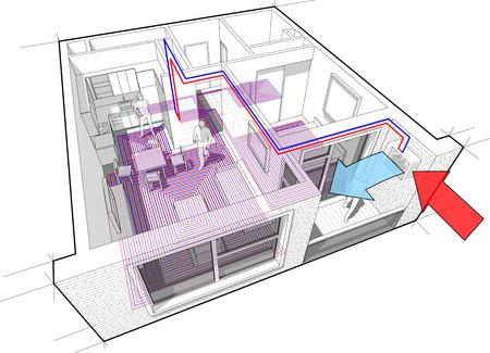 Perspectief opengewerkt diagram van een appartement met een slaapkamer volledig ingericht met warm water vloerverwarming en lucht warmtepomp als bron van warmte-energie