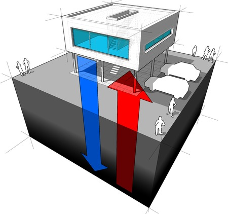 heat pump: Diagram of a modern house or villa  receiving energy from the ground  symbolising geothermal energy