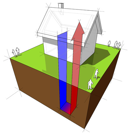 refrigeration cycle: 3d illustration of geothermal heat pump diagram Illustration