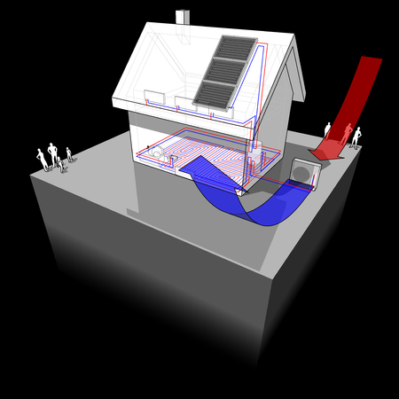 Diagram van een vrijstaand huis met vloerverwarming op de begane grond en radiatoren op de eerste verdieping en de lucht warmtepomp in combinatie met zonnepanelen op het dak als energiebron Stockfoto - 59714580
