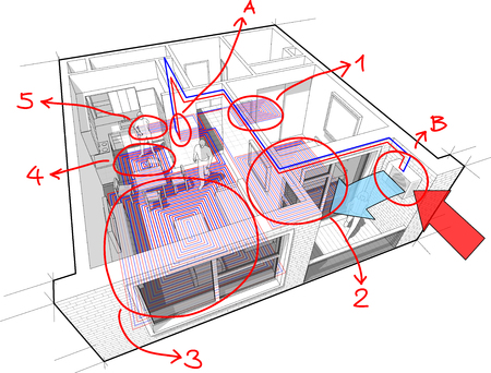 floor heating: Apartment with underfloor heating and heat pump and hand drawn notes