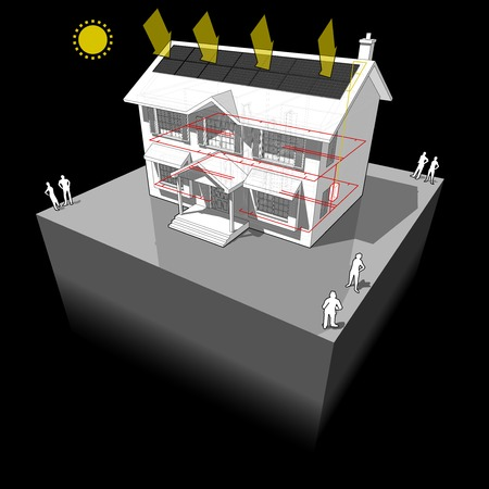 colonial house: diagram of a classic colonial house with photovoltaic panels on the roof Illustration