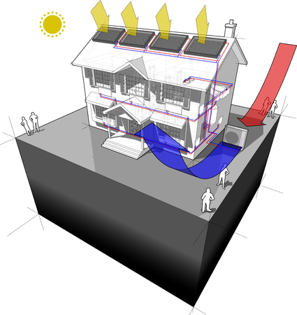 house diagram: diagram of a classic colonial house with air source heat pump and solar panels on the roof as source of energy for heating and  radiators