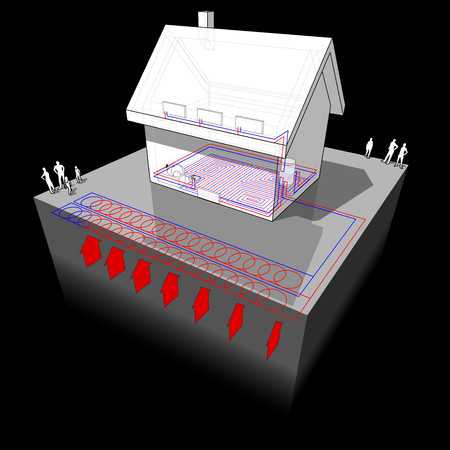 floor heating: diagram of a detached  house with floor heating on the ground floor and radiators on the first floor and geothermal source heat pump as source of energy
