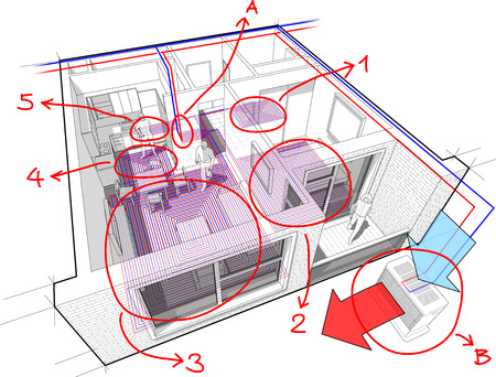 Apartment diagram with underfloor heating and heat pump and hand drawn notes