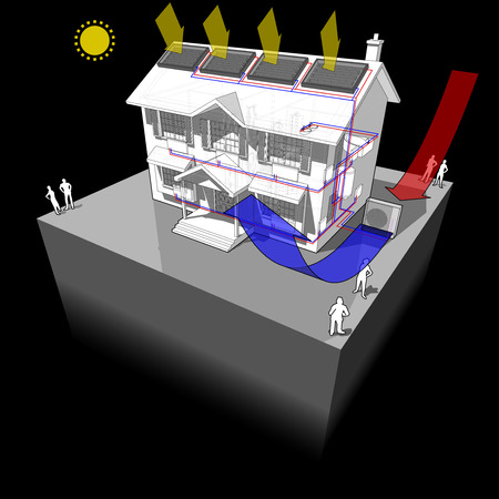 colonial house: diagram of a classic colonial house with air source heat pump and solar panels on the roof as source of energy for heating and  radiators