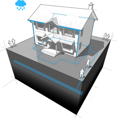 detached house: diagram of a classic colonial house with system of storm water sewer
