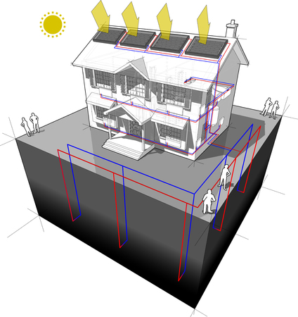solar heating: diagram of a classic colonial house with ground source heat pump and solar panels on the roof as source of energy for heating and radiators Illustration