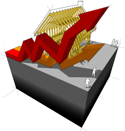 commision: Construction of simple detached house with wooden framework construction with two rising business diagram arrows