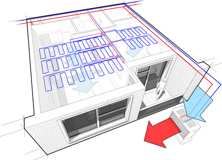 air condition: Perspective cut away diagram of a one bedroom apartment completely furnished with ceiling cooling and central external unit situated outside