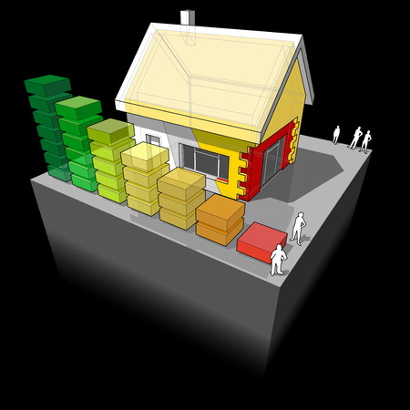 energy rating: diagram of a detached house with additional wall and roof insulation and energy rating diagram