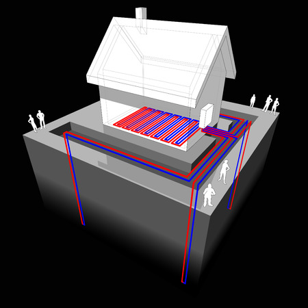 floor heating: heat pump diagram � geothermal heat pump combined underfloorheating= low temperature heating system