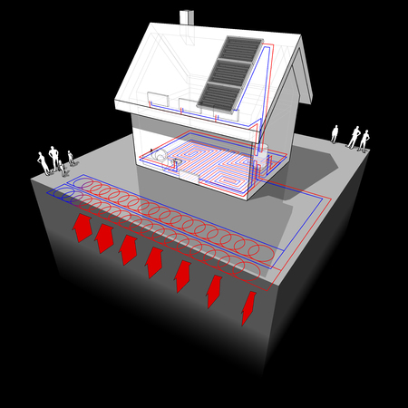solar heating: diagram of a detached  house with floor heating on the ground floor and radiators on the first floor and geothermal source heat pump and solar panels as source of energy