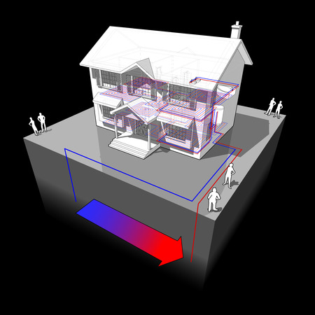 hot water geothermal: diagram of a classic colonial house with ground-source heat pump as source of energy for heating and radiators