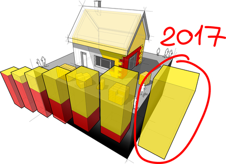 additional: 3d illustration of diagram of a detached house with additional wall and roof insulation and hand drawn note 2017 over last diagram bar Illustration