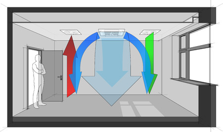 mechanical ventilation: Diagram of a room ventilated and cooled by ceiling built-in air ventilation and air conditioning Illustration