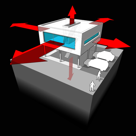 heat loss: Diagram of a modern house or villa  showing the ways where the heat is being lost through the construction through the walls or  door and windows or roof and  ground