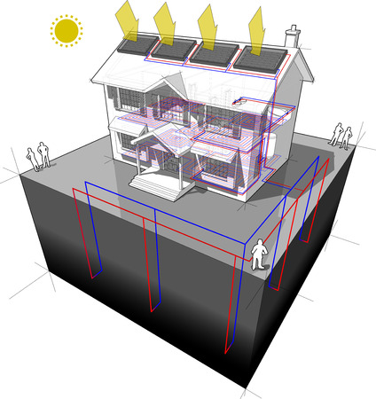 renewable energy: diagram of a classic colonial house with floor heating and ground source heat pump and solar panels on the roof as source of energy for heating and floor heating