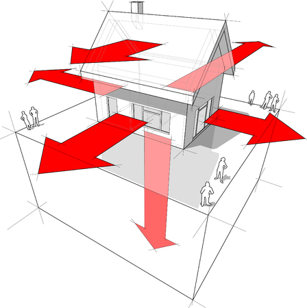 heat loss: diagram of detached house showing where the heat or energy is lost