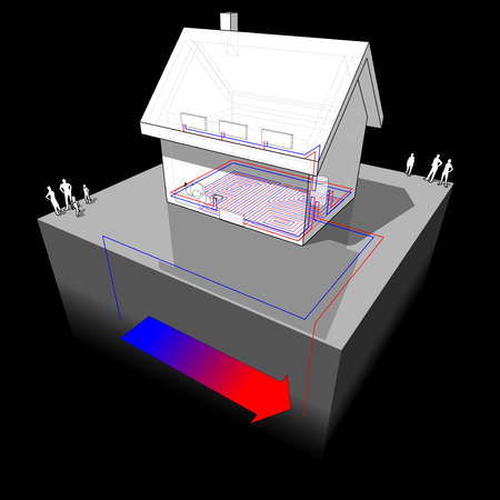 green issue: diagram of a detached  house with floor heating on the ground floor and radiators on the first floor and geothermal source heat pump as source of energy