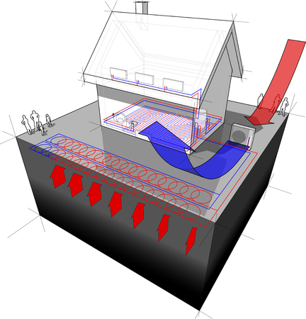 first house: diagram of a detached  house with floor heating on the ground floor and radiators on the first floor and air source heat pump combined with solar panels on the roof as source of energy Illustration