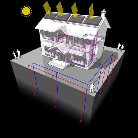 solar heating: diagram of a classic colonial house with floor heating and ground source heat pump and solar panels on the roof as source of energy for heating and floor heating