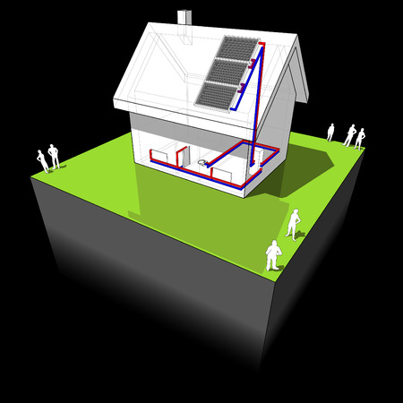 heated: diagram of a detached house heated by solar panels