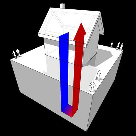 refrigeration cycle: 3d illustration of geothermal heat pump diagram Illustration