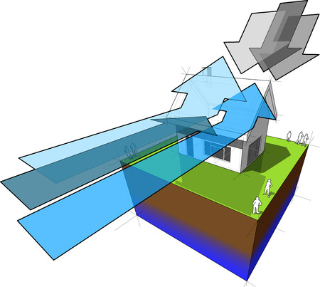 icefall: diagram of a simple detached house and arrows symbolising wind and rain or icefall
