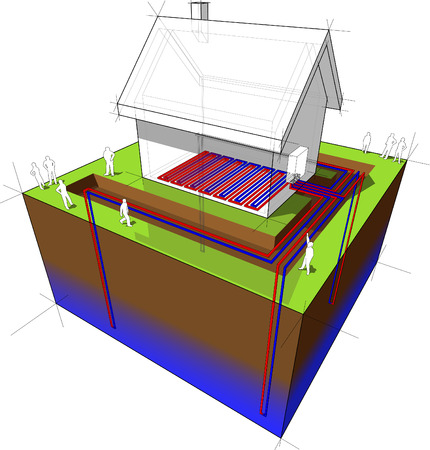 green issue: detached house diagram with geothermal heat pump and floor heating