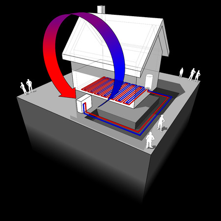 green issue: diagram o simple detached house with air source heat pump and floor heating