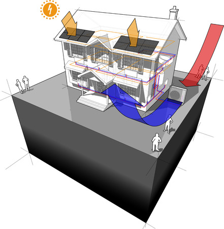 green issue: diagram of a classic colonial house with air source heat pump as source of energy for heating to radiators and photovoltaic panels on the roof as source of electric energy