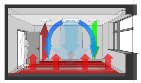 Diagram of a room ventilated and cooled by ceiling built in air ventilation and air conditioning and heated by hot water floor heating