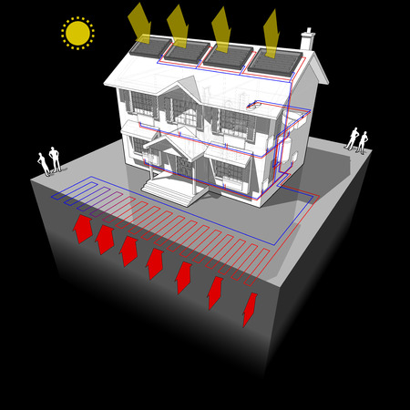 casa colonial: diagram of a classic colonial house with planar ground source heat pump and solar panels on the roof as source of energy for heating