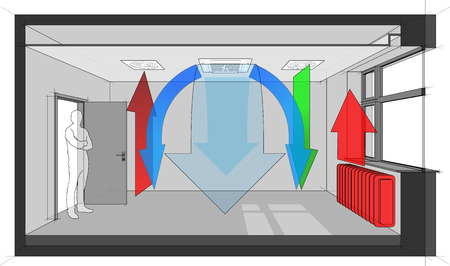 Diagram of a room ventilated and cooled by ceiling built in air ventilation and air conditioning and heated by hot water radiator under the window Illustration