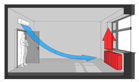 Diagram of a radiator heated room with wall mounted air conditioner Illustration